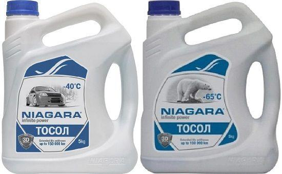 Антифризы и тосол Niagara – немецкое качество, произведенное в России