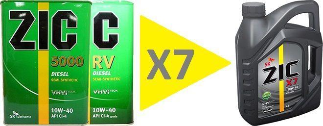 Масло ZIC X7 DIESEL 10W40: дизельное, синтетическое