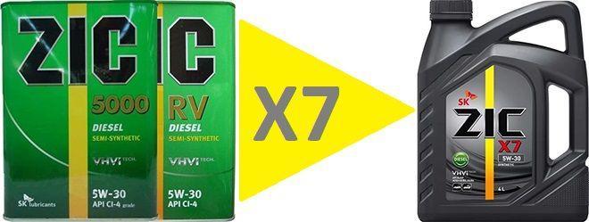 Масло ZIC X7 Diesel 5W30: дизельное, синтетическое